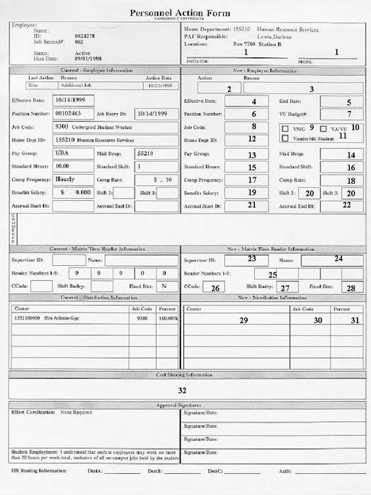 Completing The Personnel Action Form Turnaround  Transfers